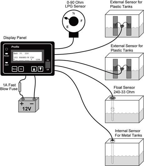 Rv Holding Tank Monitor Panel Wiring Diagram Wiring
